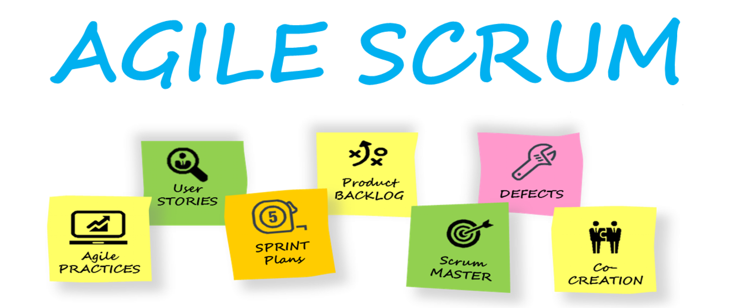 Using Scrum At Home