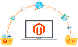 get magento 2 migration from magento 1 smartly